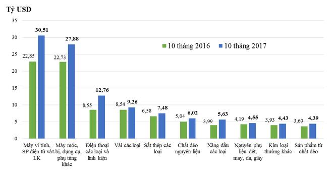 Ô tô Ấn Độ nhập về Việt Nam tăng giá đột ngột, ngang ngửa xe hạng sang - Ảnh 1.
