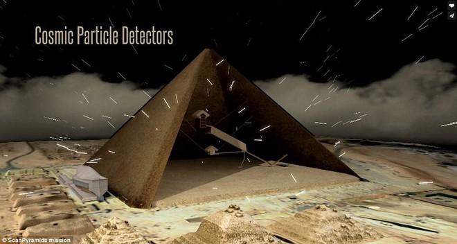 Các nhà khoa học chế tạo robot thám hiểm căn phòng bí ẩn trong kim tự tháp Giza 4.500 tuổi - Ảnh 8.