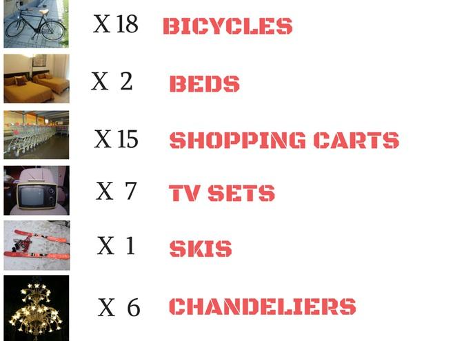 Dị nhân miệng sắt: Ăn nguyên cả máy bay, 18 chiếc xe đạp và 2 cái giường! - Ảnh 2.