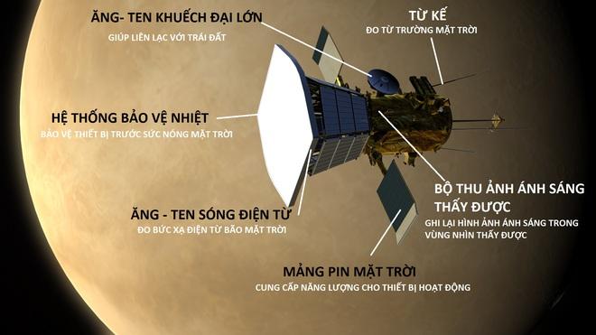 NASA chế tạo con tàu có sức bền gấp 500 lần bình thường để khám phá Mặt Trời - Ảnh 2.