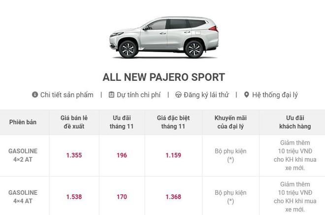 Giảm giá hơn 200 triệu đồng, đây là chiếc SUV rẻ nhất Việt Nam - Ảnh 1.