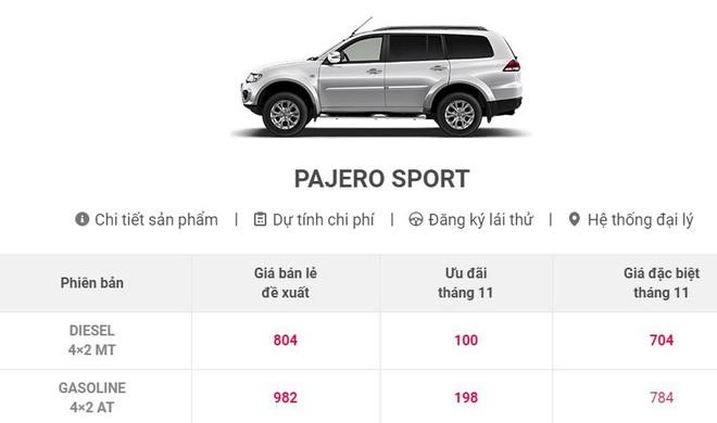 Giảm giá hơn 200 triệu đồng, đây là chiếc SUV rẻ nhất Việt Nam - Ảnh 2.