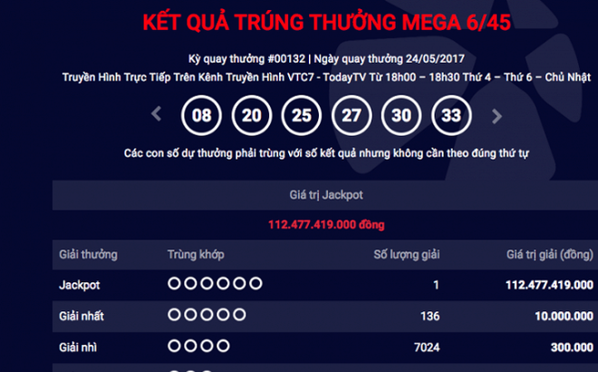 Khách hàng trúng giải Jackpot hơn 112 tỷ đồng của Vietlott