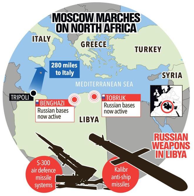 Truyền thông Anh sôi sục: Nga đưa quân, chuyển tên lửa S-300 và Kalibr sang Libya - Ảnh 4.