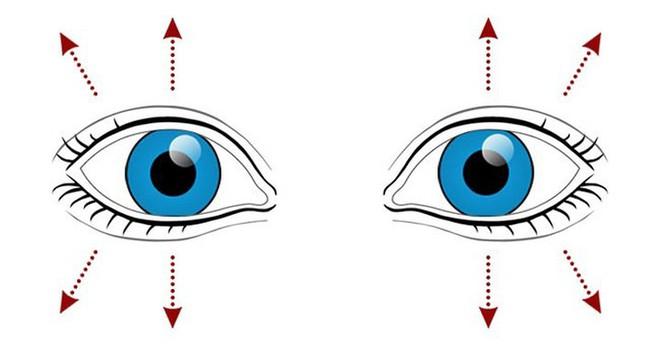 9 bài tập cho mắt giúp tăng cường thị lực - Ảnh 1.