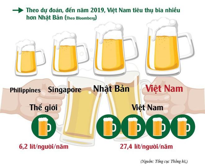 Rượu, bia: Uống thế nào để khi lái xe không bị phạt? - Ảnh 2.