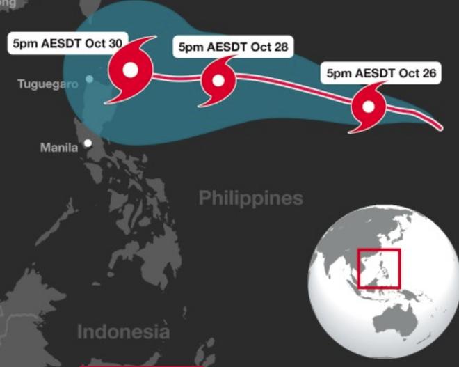 Siêu bão mạnh nhất năm 2018 đang tiến về Philippines: Những dự báo mới nhất - Ảnh 1.