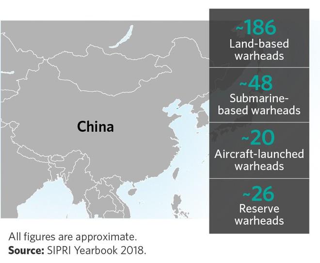 Khoảnh khắc lầm tưởng chết người khiến chiến tranh hạt nhân Trung-Mỹ bùng nổ - Ảnh 2.