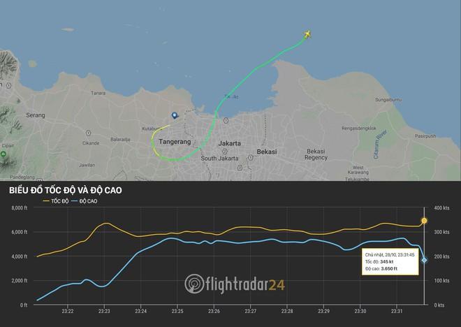 Rơi máy bay Indonesia: Điểm bất thường vào phút cuối trước khi JT-610 biến mất khỏi radar - Ảnh 2.