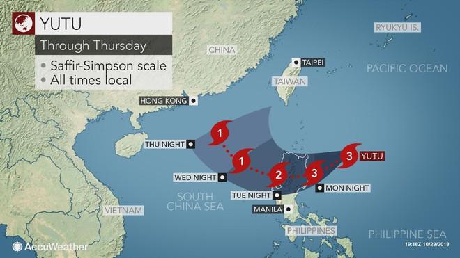 Siêu bão mạnh nhất 2018 sắp đổ bộ Philippines, đường kính lên đến 600km - dự báo mới nhất - Ảnh 2.