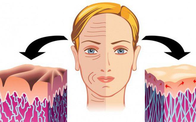Massage chống lão hóa kiểu châu Á: Chỉ dùng thìa mà sau 2 tuần đã có da mặt căng mọng, khỏe mạnh không nếp nhăn