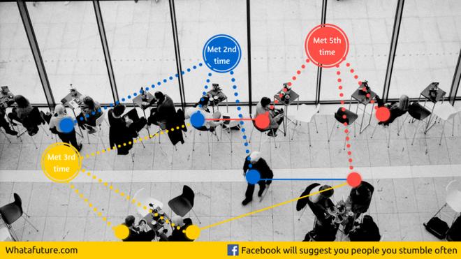 Chẳng cần Tìm quanh đây nữa, Facebook sắp có tính năng kết bạn với những người đang ở gần - Ảnh 2.
