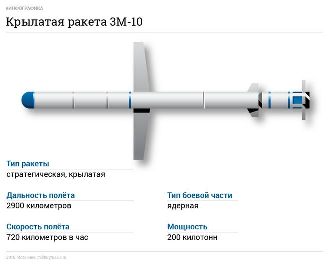 Đặc nhiệm tên lửa Nga và quả lựu đạn đặc biệt dành cho Mỹ-NATO - Ảnh 1.