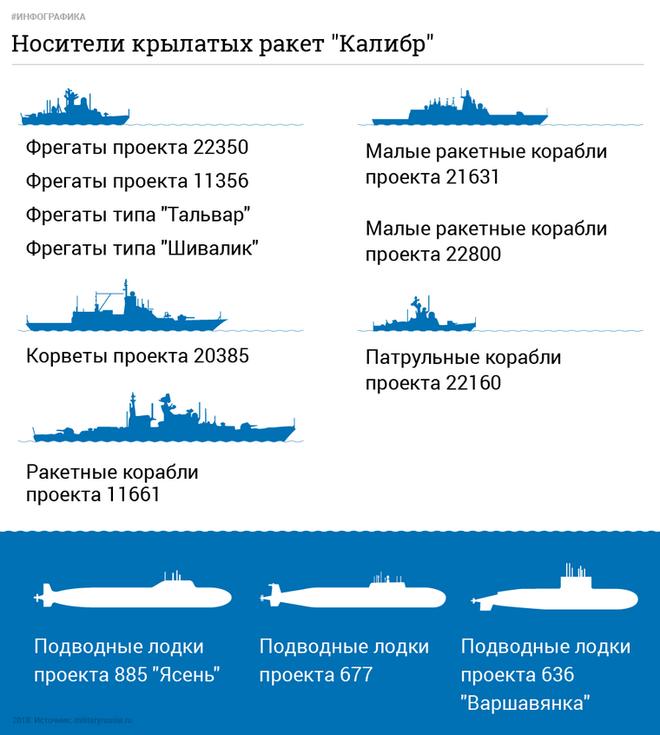 Đặc nhiệm tên lửa Nga và quả lựu đạn đặc biệt dành cho Mỹ-NATO - Ảnh 2.