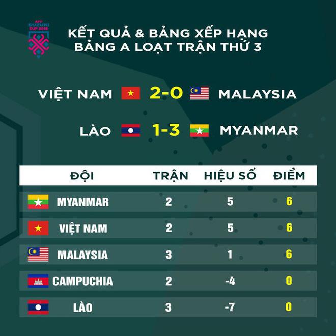Đội phó đội tuyển Việt Nam: Điều kiện thời tiết thế nào thì cũng phải làm quen khi tập luyện và thi đấu - Ảnh 4.