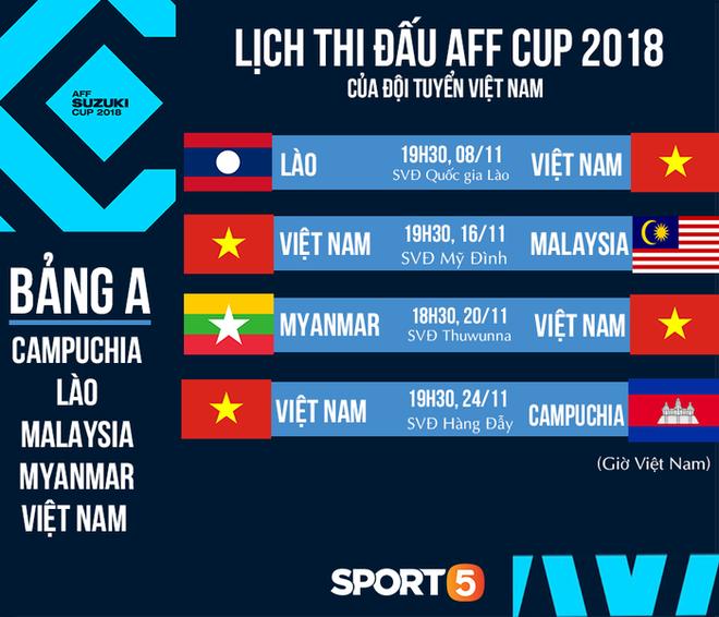 Đội phó đội tuyển Việt Nam: Điều kiện thời tiết thế nào thì cũng phải làm quen khi tập luyện và thi đấu - Ảnh 5.
