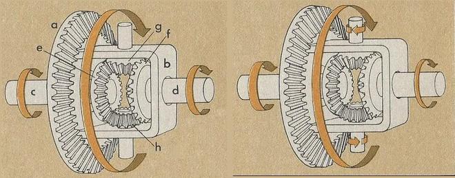 Cỗ máy la bàn phức tạp: Phát minh uy lực của Trung Quốc cổ đại cách đây 1.700 năm - Ảnh 4.