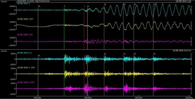 Hiện tượng địa chấn bí hiểm làm rung chuyển thế giới 20 phút nhưng không một ai biết - Ảnh 1.