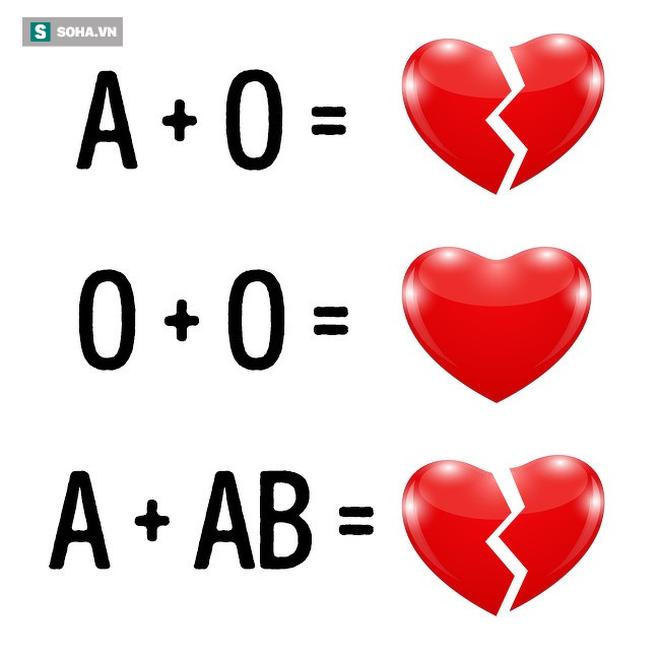 Những cặp đôi hôn nhân bền vững đều có nhóm máu O, vậy cặp nhóm máu nào dễ ly dị nhất? - Ảnh 2.