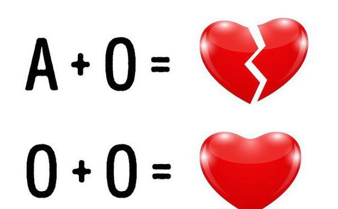Những cặp đôi hôn nhân bền vững đều có nhóm máu O, vậy cặp nhóm máu nào dễ ly dị nhất?
