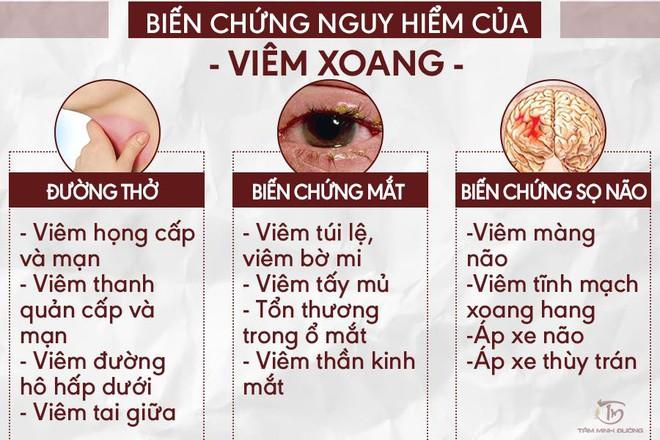Viêm xoang là gì? Cách chữa bệnh viêm xoang mũi, sàng, hàm, cấp - Ảnh 2.