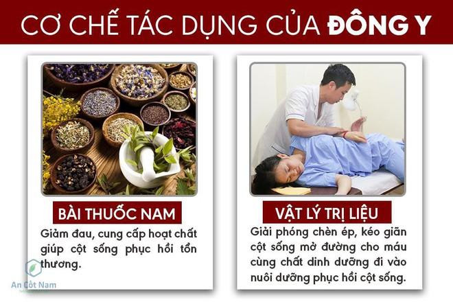 Cách chữa đau lưng toàn diện, bệnh nặng cũng có thể tin tưởng - Ảnh 2.