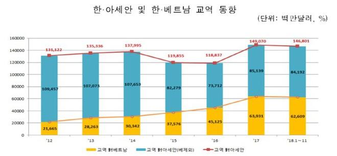 Hiệu ứng Park Hang-seo ở Việt Nam góp công lớn vào kỷ lục mở mày mở mặt cho Hàn Quốc - Ảnh 1.