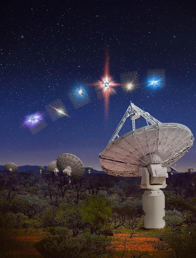 NASA: Người ngoài hành tinh đã đến Trái Đất, nhưng sai lầm này khiến ta không thấy họ - Ảnh 2.