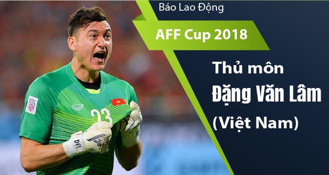 ĐT Việt Nam áp đảo đội hình tiêu biểu vòng bán kết AFF Cup 2018 - Ảnh 1.