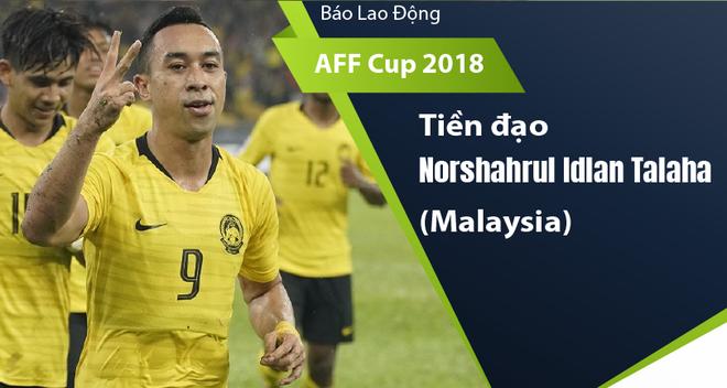 ĐT Việt Nam áp đảo đội hình tiêu biểu vòng bán kết AFF Cup 2018 - Ảnh 11.