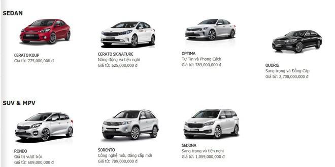 Kia tiếp tục giảm giá mạnh nhiều mẫu ô tô trước Tết Nguyên đán - Ảnh 1.