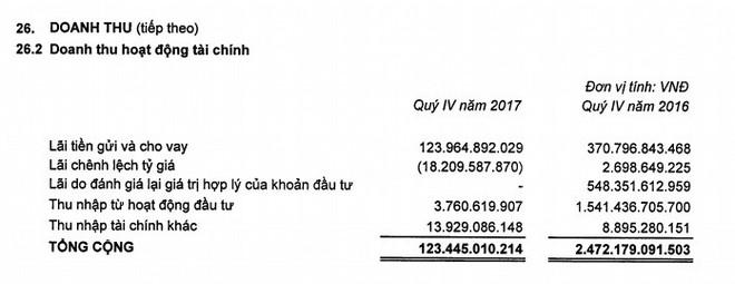 Mỏ vàng của công ty tỷ phú Phạm Nhật Vượng - Ảnh 2.