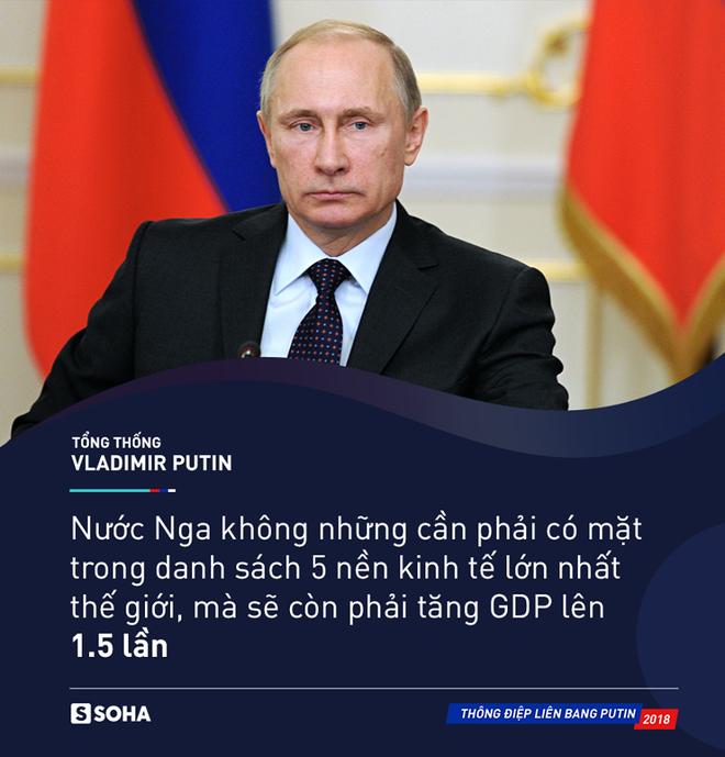 Thông điệp liên bang 2018: Khoe vũ khí tối tân, ông Putin thức tỉnh bất kỳ kẻ xâm lược nào - Ảnh 6.