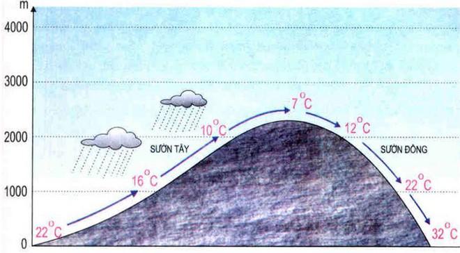 Băng Nam Cực vẫn tan chảy trong mùa đông mặc cho nhiệt độ luôn dưới mức âm - Ảnh 1.