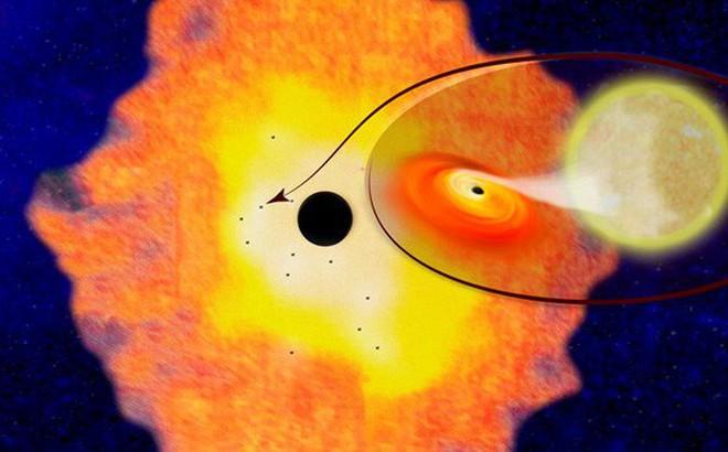Thảm cảnh diệt vong của Trái Đất khi rơi vào hố đen