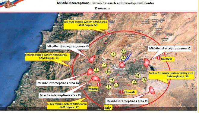 Nga công bố ảnh tên lửa mới, thông minh Mỹ tan xác ở Syria: Cú knock out đúng thời điểm - Ảnh 4.