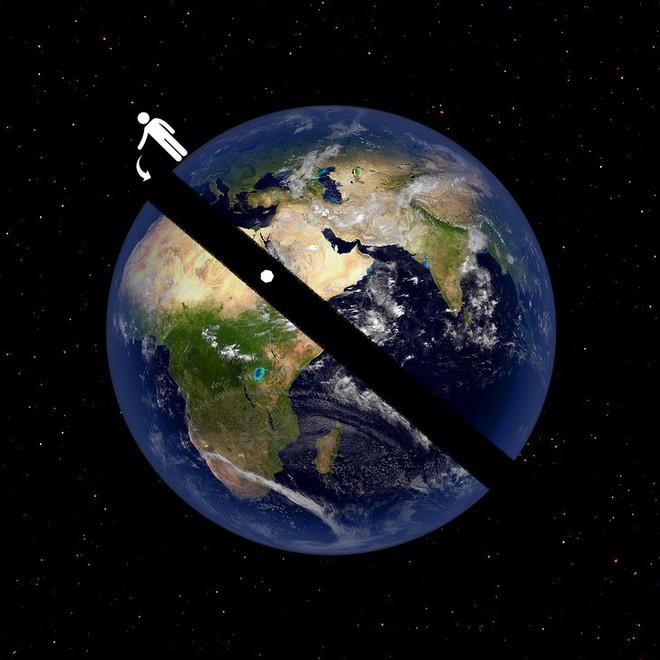 Để xuyên qua lõi Trái Đất trong 38 phút, người ta phải lao với tốc độ khủng khiếp thế nào? - Ảnh 2.