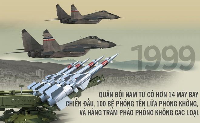 [Photo Story] Tên lửa cổ lỗ Liên Xô quật ngã bóng ma F-117 Mỹ - Ảnh 3.