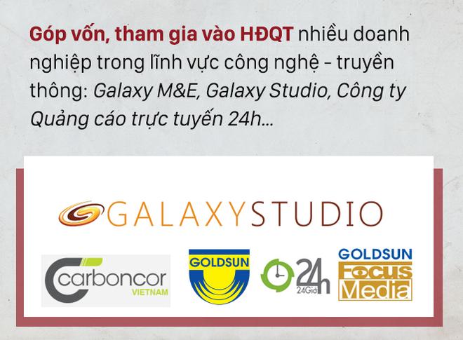 PHOTO STORY: Người chi 32 tỉ mong cứu Nguyễn Xuân Sơn thoát án tử nổi tiếng nhiều lĩnh vực - Ảnh 5.