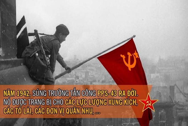 [Photo Story] Từ PPSH-41 đến AK-15: Những khẩu súng huyền thoại và tối tân bậc nhất TG của lính Nga - Ảnh 3.