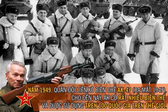 [Photo Story] Từ PPSH-41 đến AK-15: Những khẩu súng huyền thoại và tối tân bậc nhất TG của lính Nga - Ảnh 5.