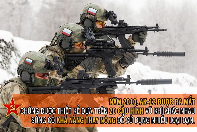 [Photo Story] Từ PPSH-41 đến AK-15: Những khẩu súng huyền thoại và tối tân bậc nhất TG của lính Nga - Ảnh 8.