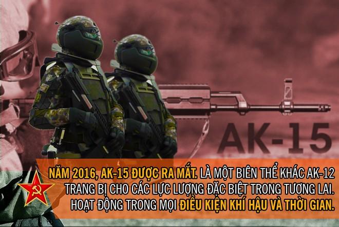 [Photo Story] Từ PPSH-41 đến AK-15: Những khẩu súng huyền thoại và tối tân bậc nhất TG của lính Nga - Ảnh 9.