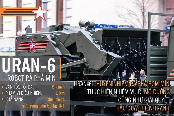 [PHOTO STORY]: Những khí tài tối tân của Nga lần đầu tiên xuất hiện trong Ngày Chiến thắng - Ảnh 2.