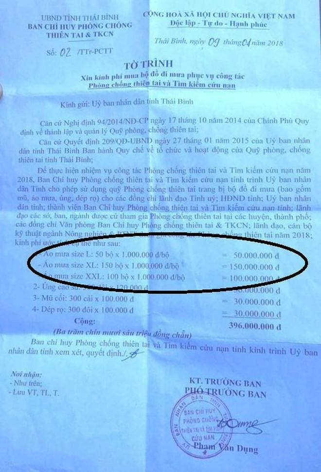 CATP Thái Bình truy tìm đối tượng đánh phóng viên khi đi xác minh áo mưa giá 1 triệu đồng - Ảnh 1.
