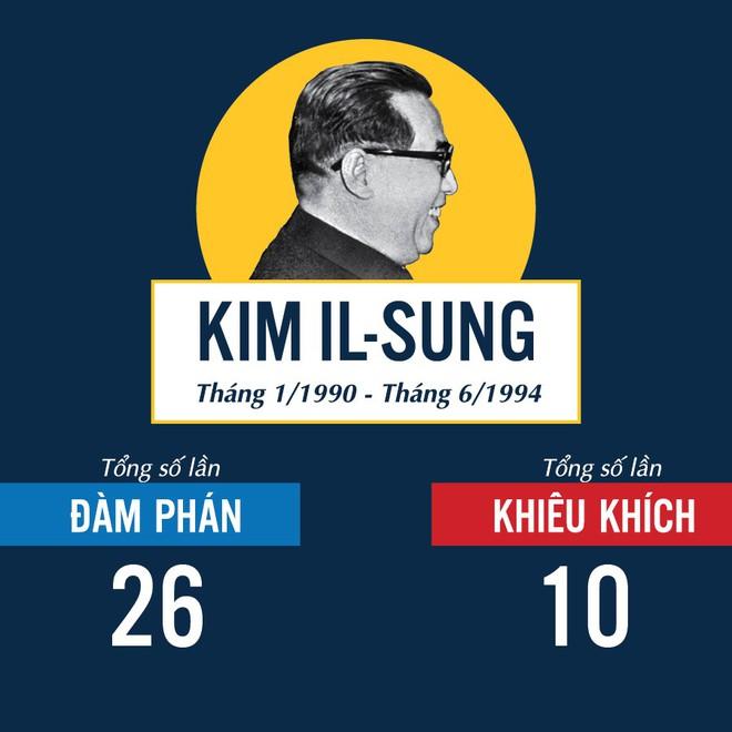 Tiết lộ các nội dung chính trong văn kiện chung Mỹ - Triều - Ảnh 2.