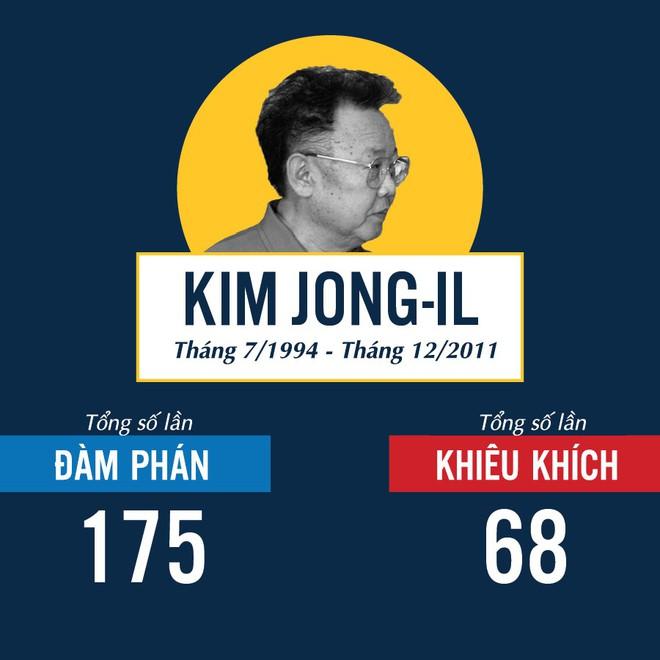 Tiết lộ các nội dung chính trong văn kiện chung Mỹ - Triều - Ảnh 3.
