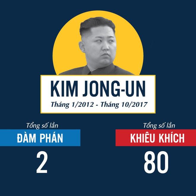 Tiết lộ các nội dung chính trong văn kiện chung Mỹ - Triều - Ảnh 4.