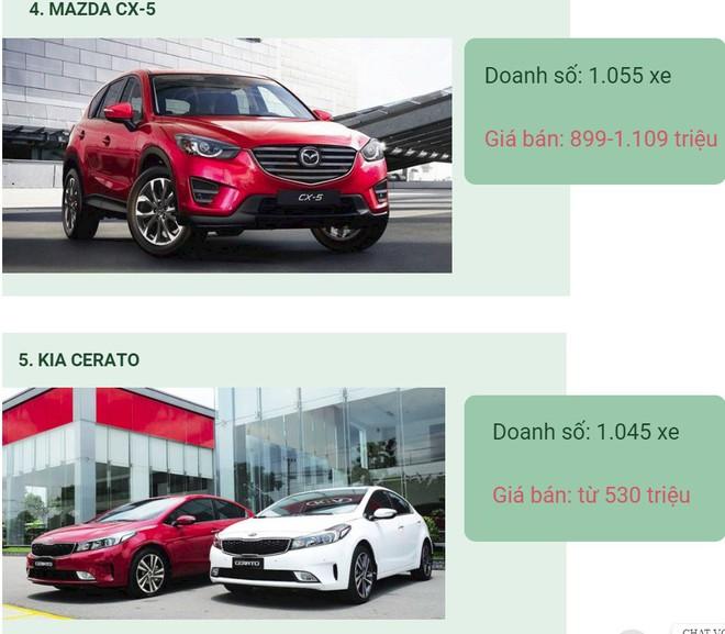 [Infographic] Ô tô bán chạy tháng 5: Xe lắp ráp chiếm ưu thế - Ảnh 3.