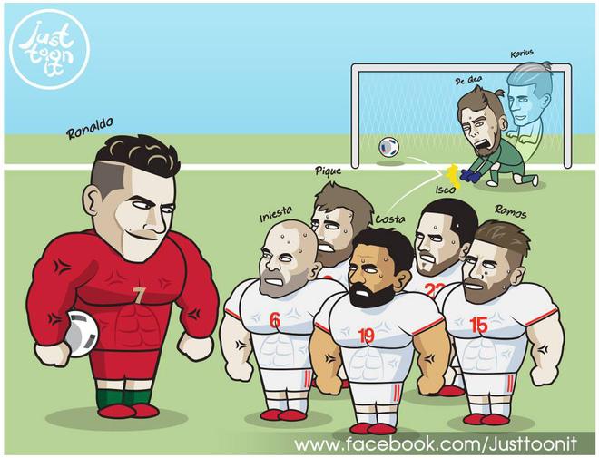 Không phải De Gea, người biếu bàn thắng cho Ronaldo là Karius của Liverpool? - Ảnh 3.